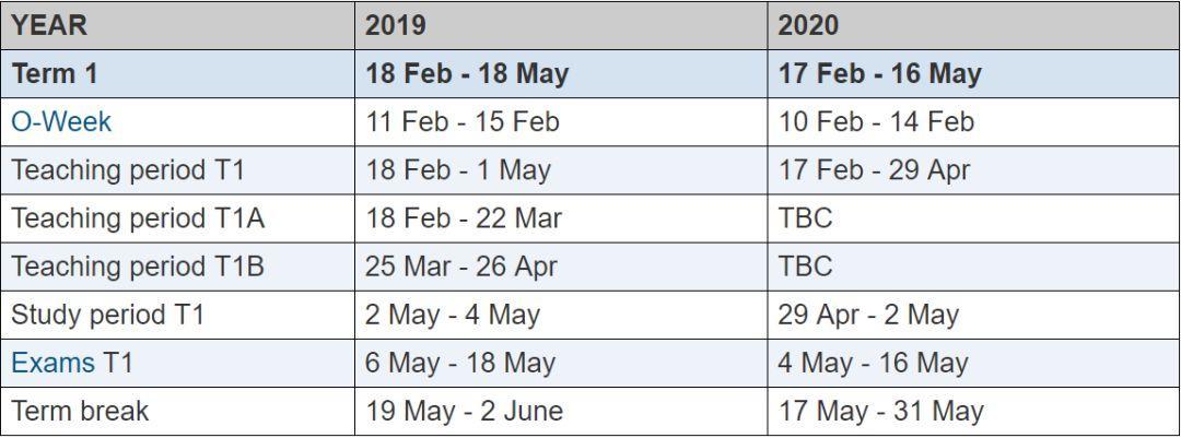 2019年的你最需要的第一波干货,全澳大学最全放假时间汇总!