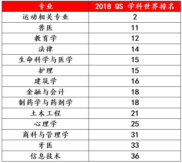 大年初一,悉尼大学和新南威尔士大学校长的拜年视频刷爆朋友圈,对比一下两位校长谁的中文更6!?