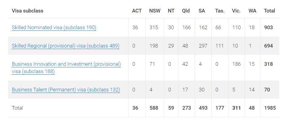 【12月11日官报】本轮189发放名额相比上轮降低42.63%!其余专业都有不同程度减速!