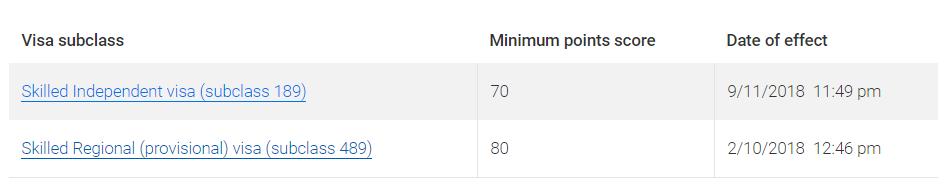 【2月11日官报】本轮189发放名额只有1490个!会计涨至85分!热门专业均75分以上获邀!其余专业都有不同程度减速!