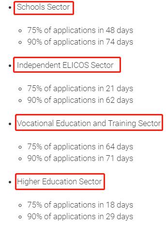 读完2年Master,我们的生活质量越来越高了(500陪读签证,一人赚钱一人读书)