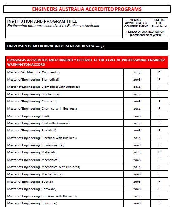 【工程学生福利】看了这篇,让你的职业评估像吃饭一样简单!真实案例详解EA职业评估和CDR的那点事儿~